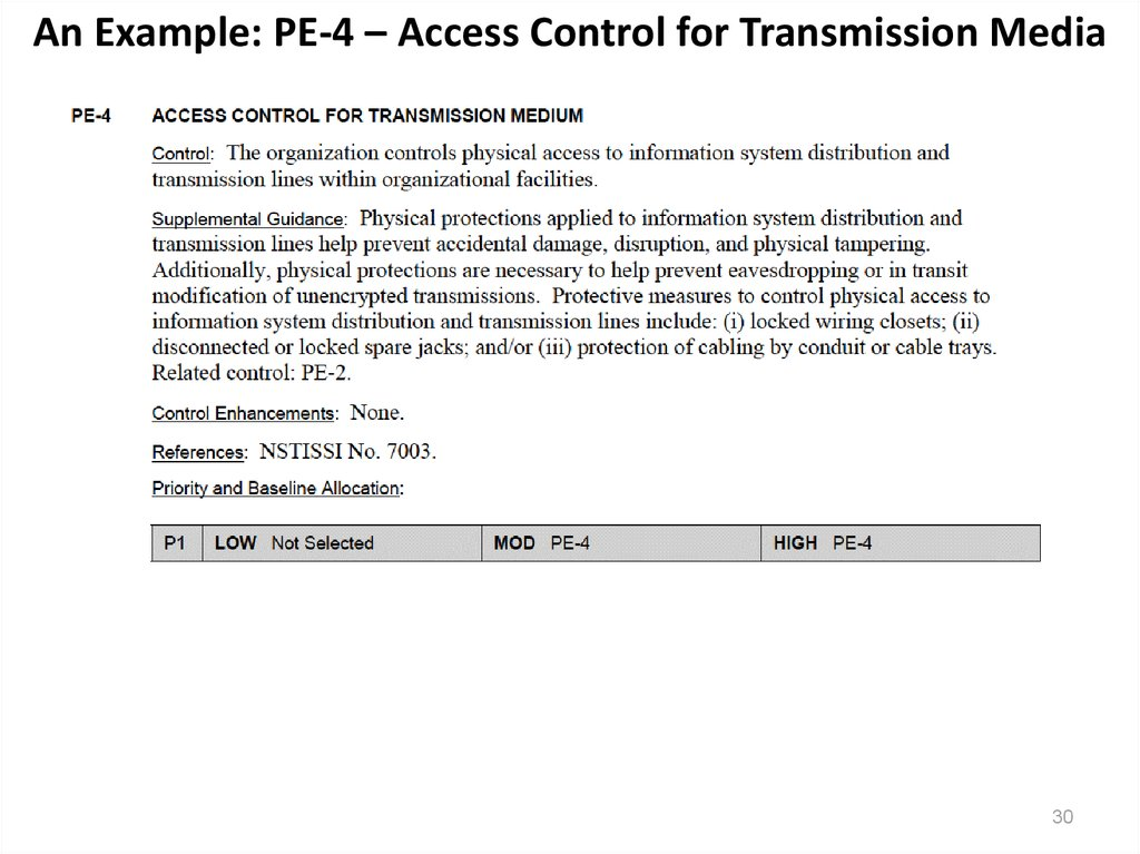 An Example: PE-4 – Access Control for Transmission Media