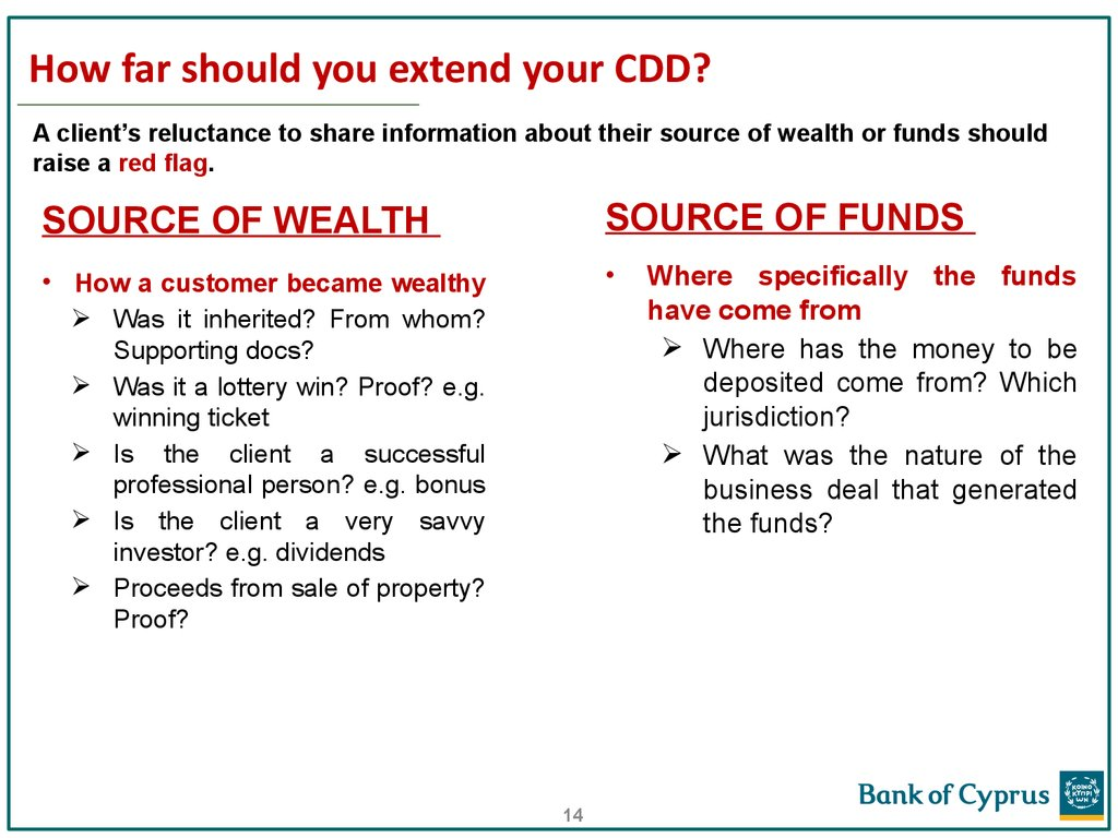 How far should you extend your CDD?