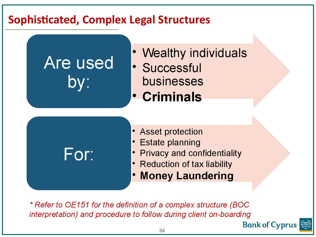 Sophisticated, Complex Legal Structures