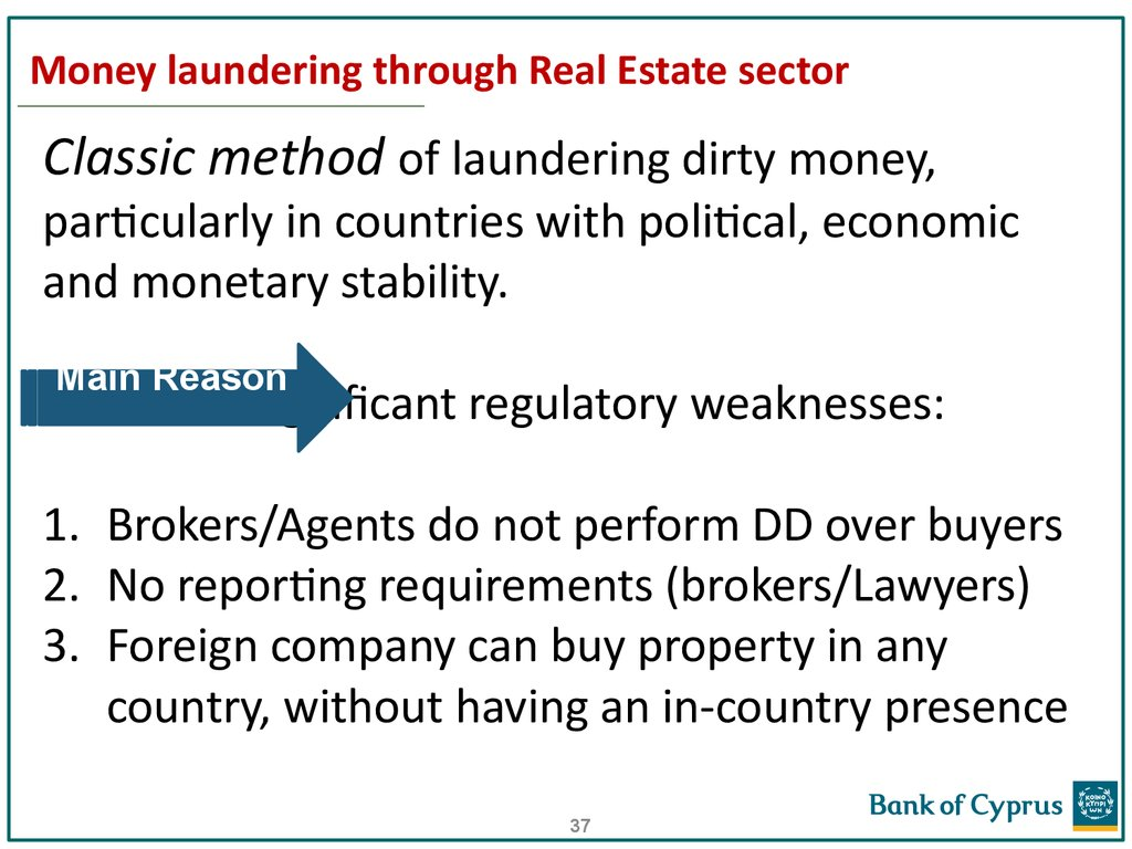 Money laundering through Real Estate sector