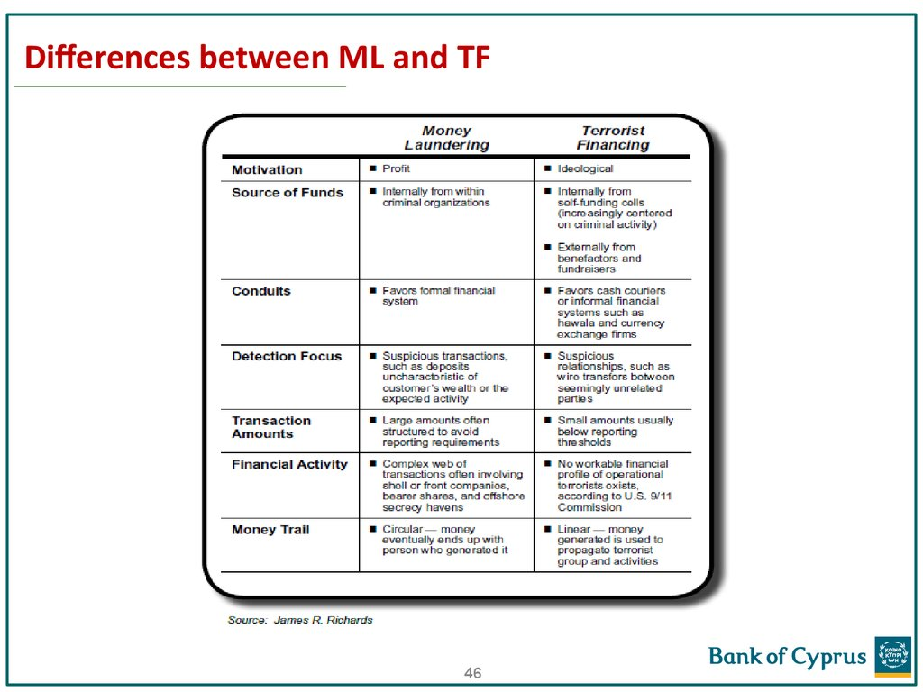 Differences between ML and TF