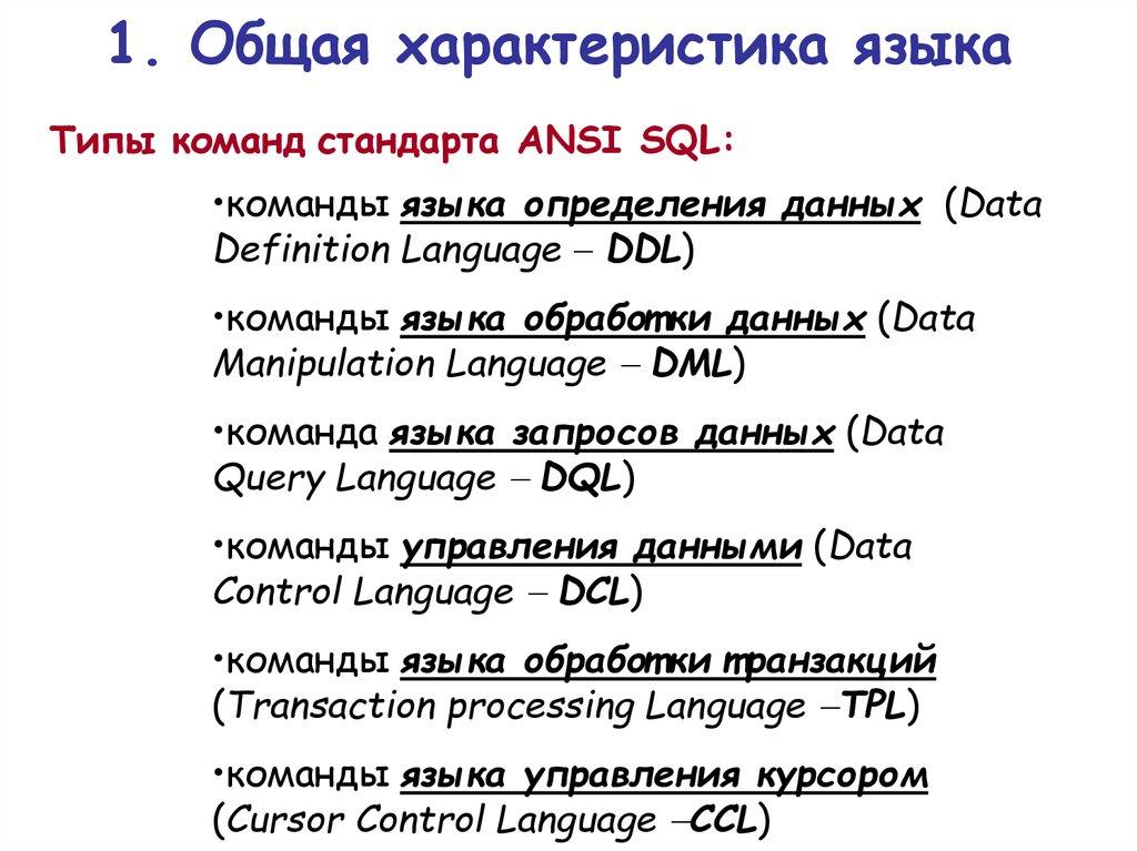 основы изображения языка