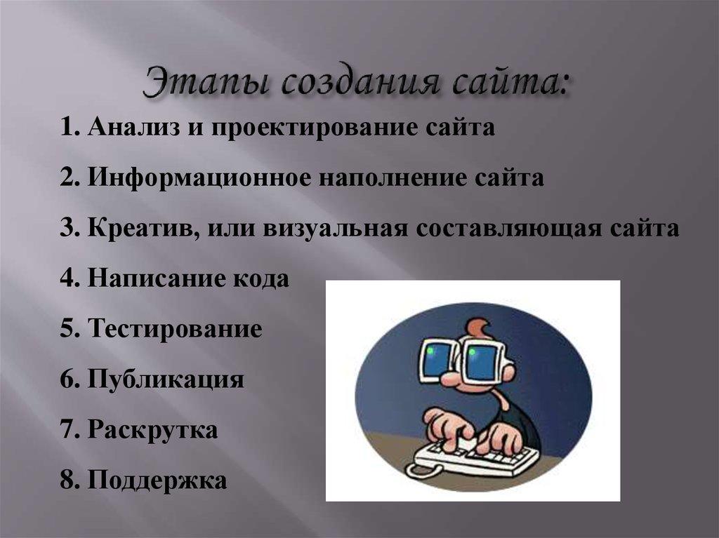 Создание сайтов конспект компания рост новосибирск сайт