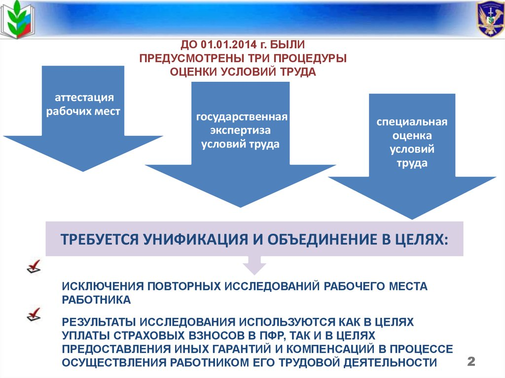 аттестация рабочих мест до 31 декабря