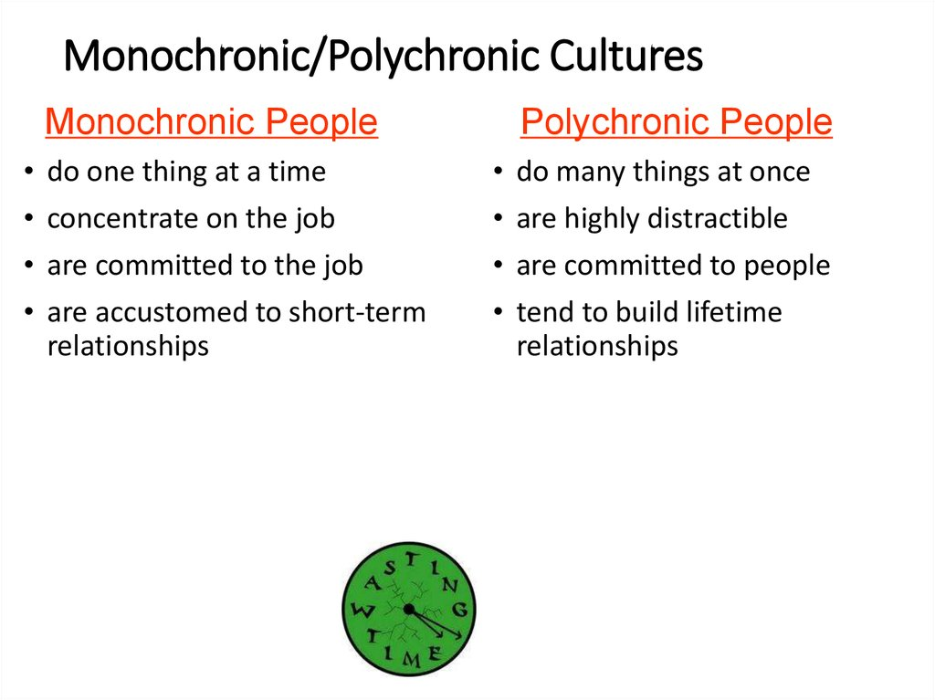 Monochronic/Polychronic Cultures