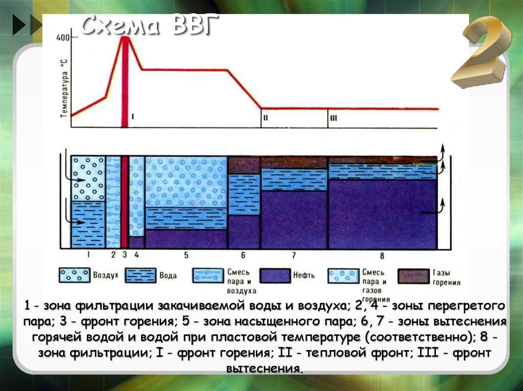 epub reactive distillation