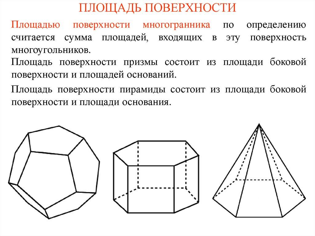 Решение задач на тему площадь поверхности многогранника шпора для решения задач по информатике