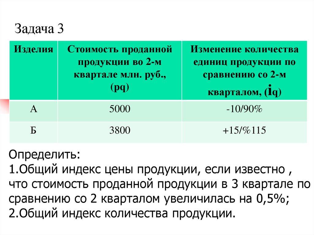Решение задач на общий индекс цен координатный метод решения задач по планиметрии