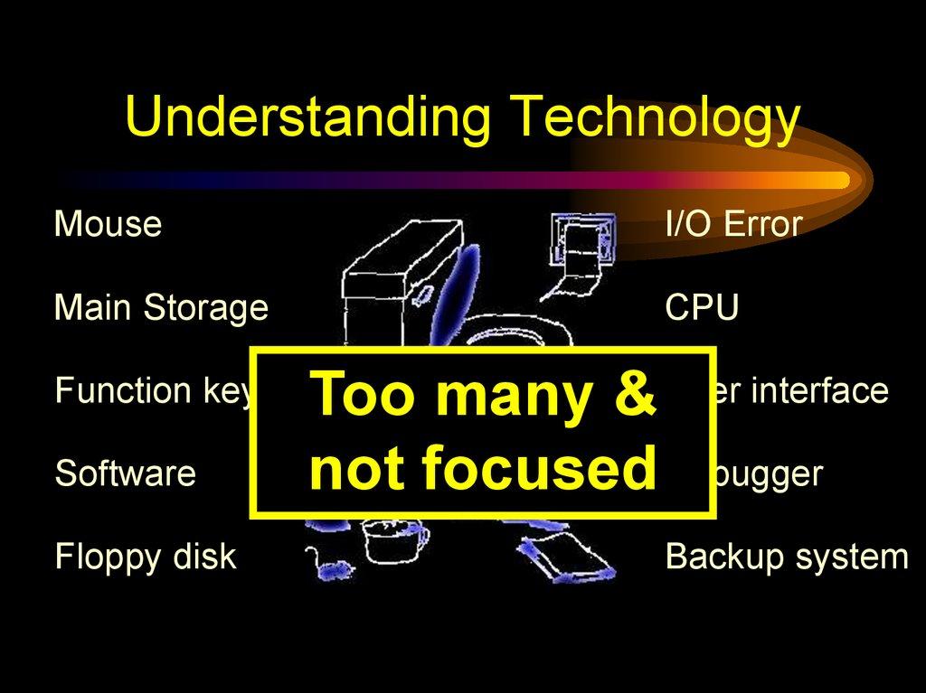 understanding a technology