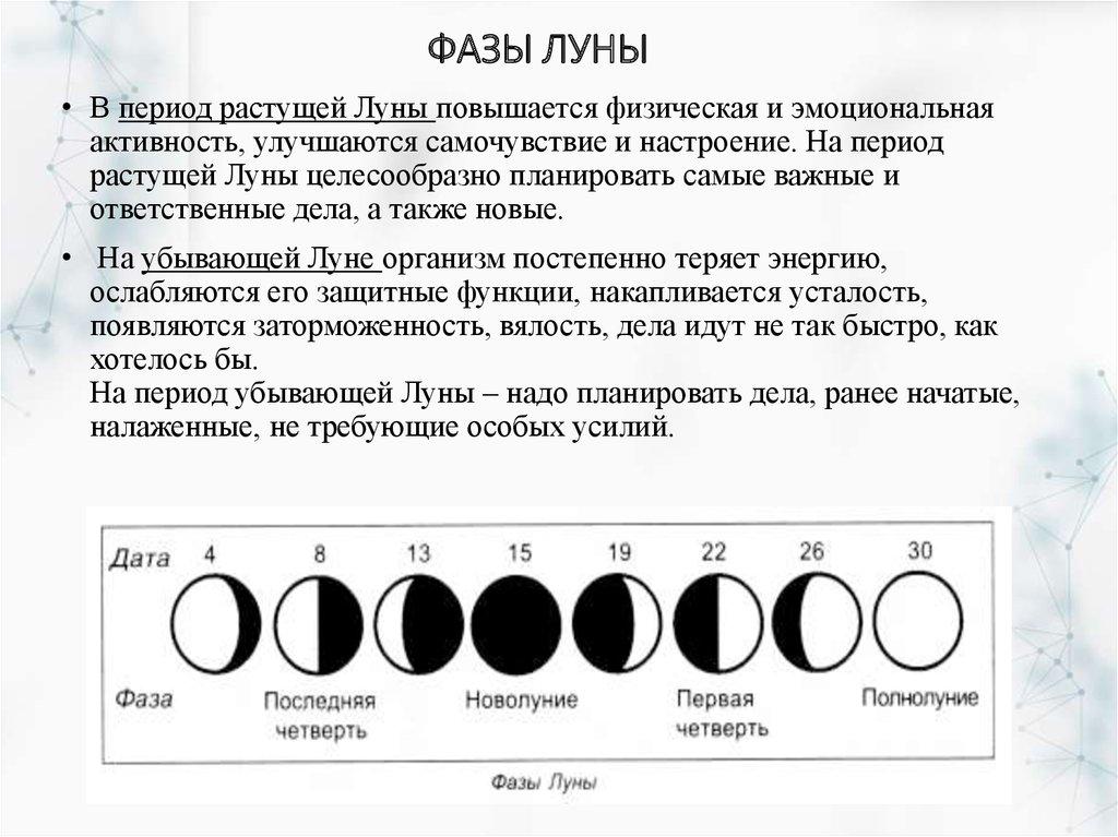 дрочить убывающая луна как получается такая картинка россии, является коренным