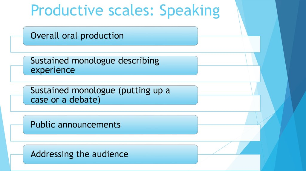 Productive scales: Speaking