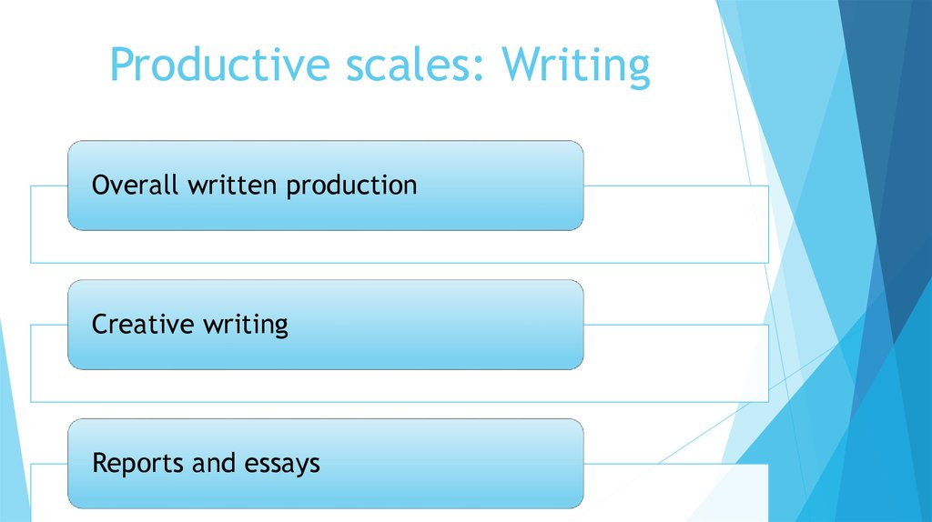 Productive scales: Writing