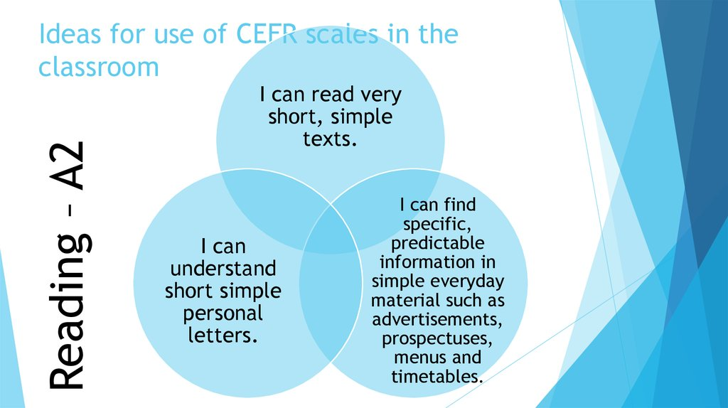 Ideas for use of CEFR scales in the classroom