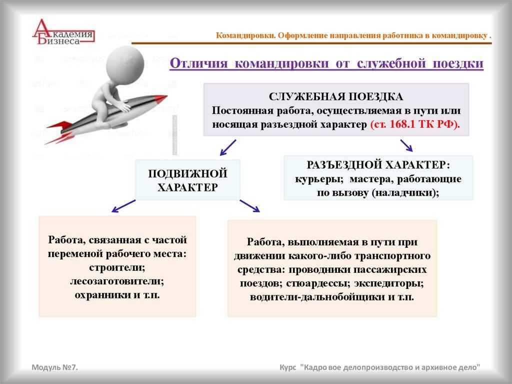 Смена директора муп пошаговая инструкция