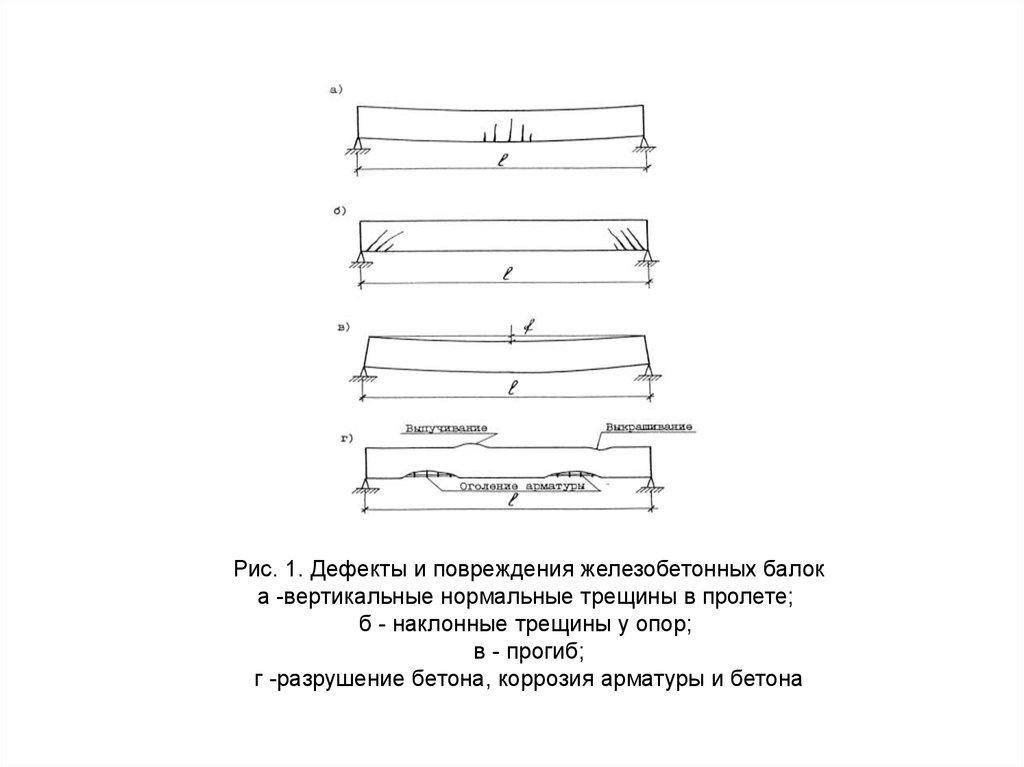 Категории дефектов железобетонных конструкций жби воркута