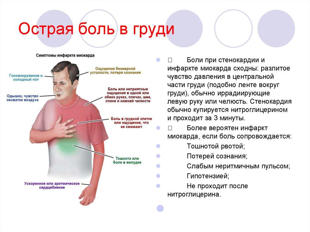 Давящие боли в области грудной клетки