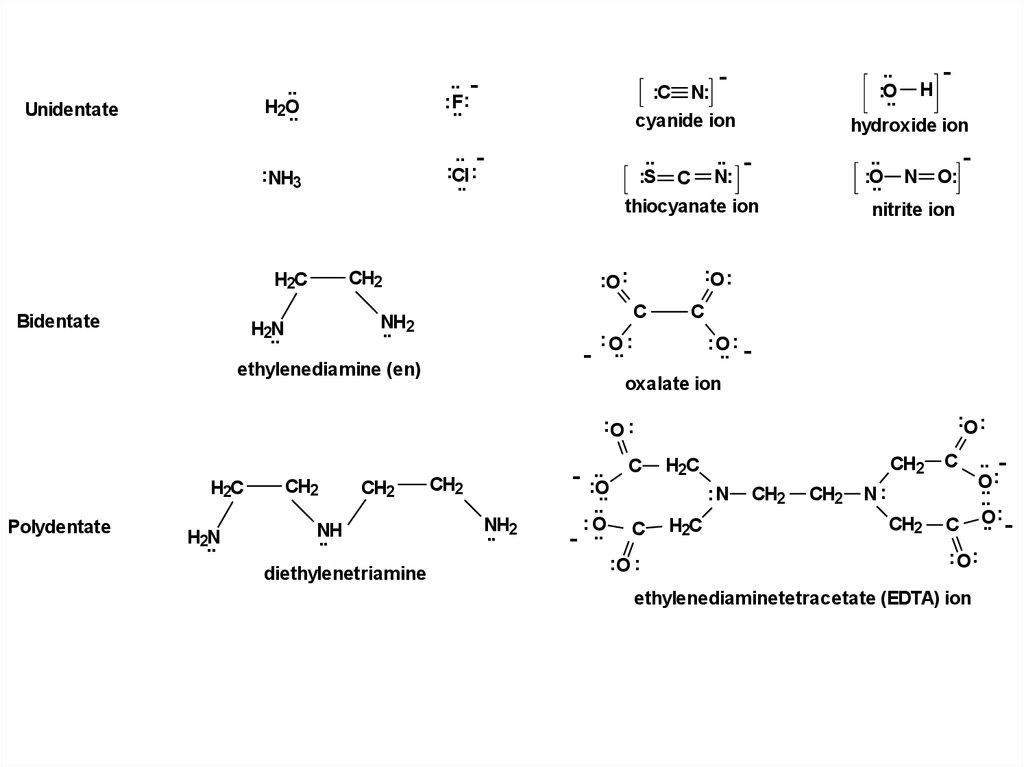 Chemistry Of Coordination Compounds Prezentaciya Onlajn