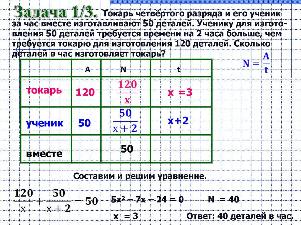 Решение задач на работу с помощью уравнения триз задачи с решением для школы