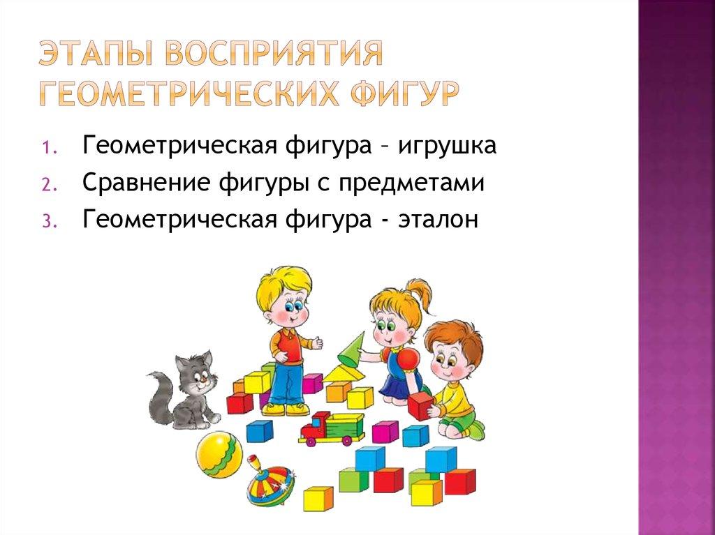 знакомство с геометрическими фигурами в начальной школе презентация