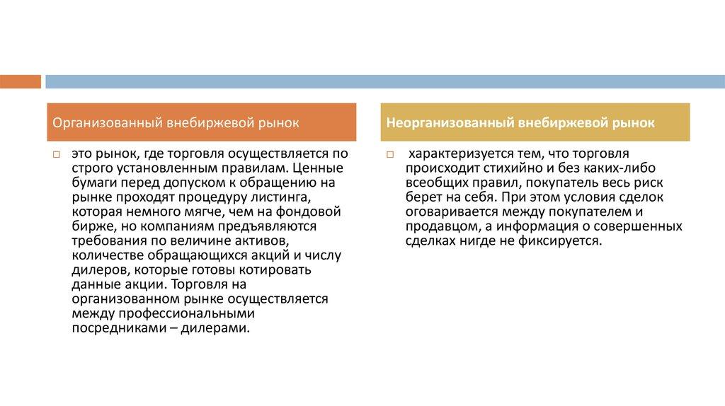 Внебиржевая электронная торговля ценными бумагами аналитический прогноз forex на 26 октября 2007 года