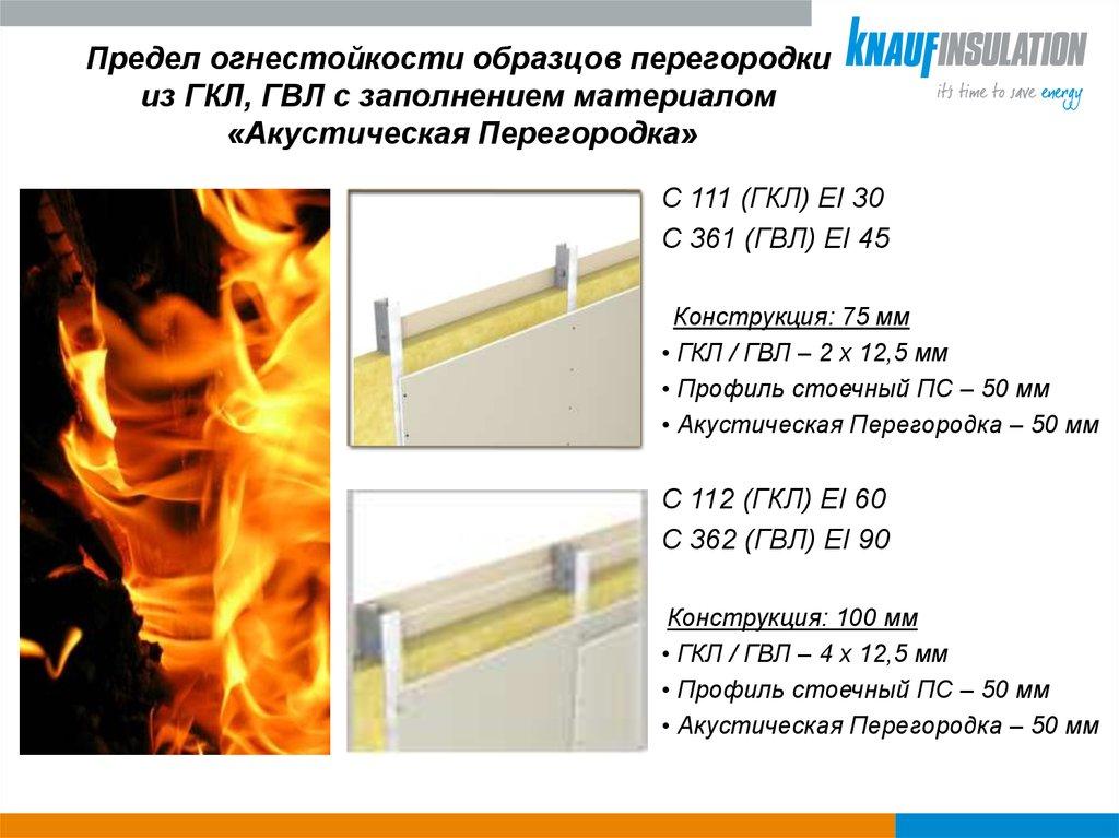 предел огнестойкости подвесного потолка из гипсокартона