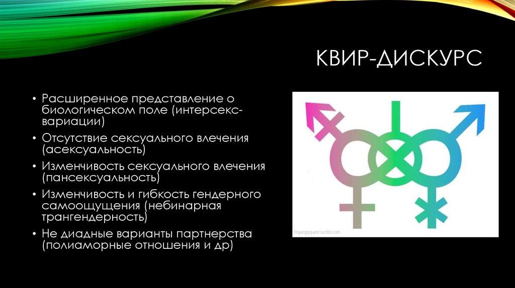 Всемирная ассоциа асексуалов сайт