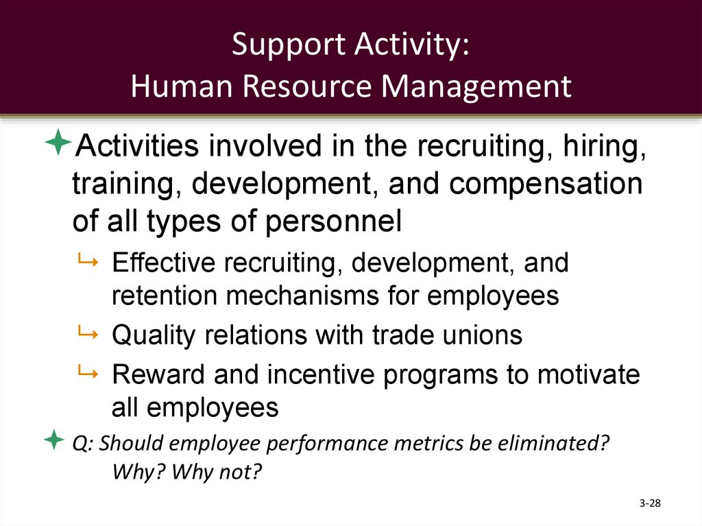 Support Activity: Human Resource Management