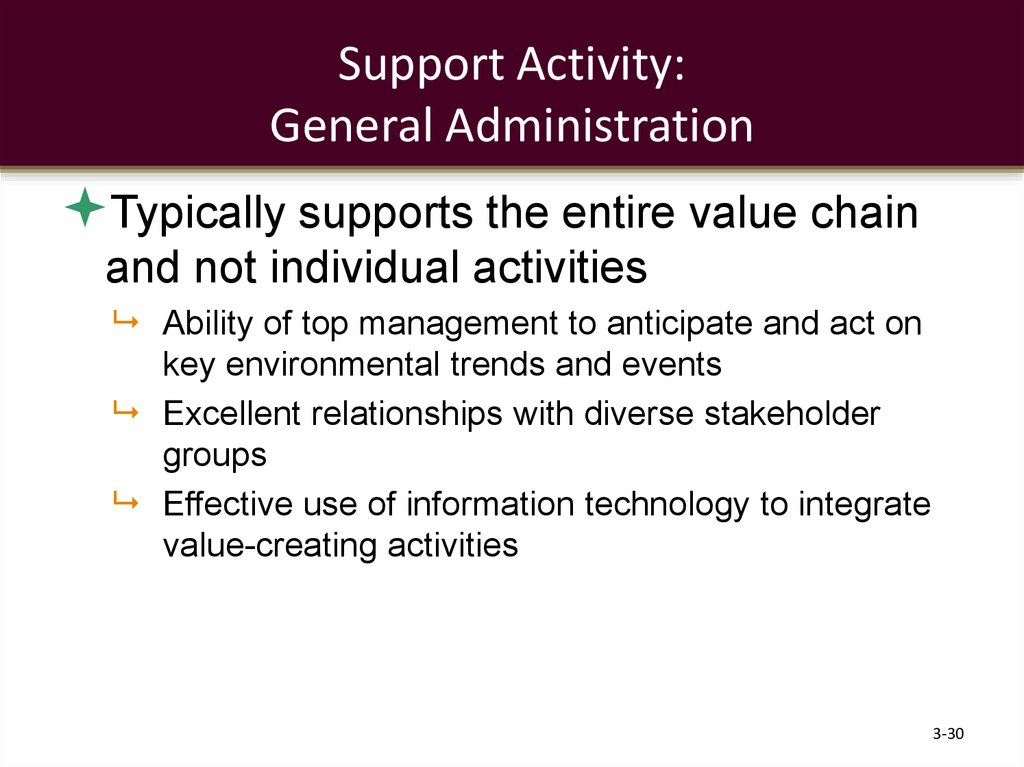 Support Activity: General Administration