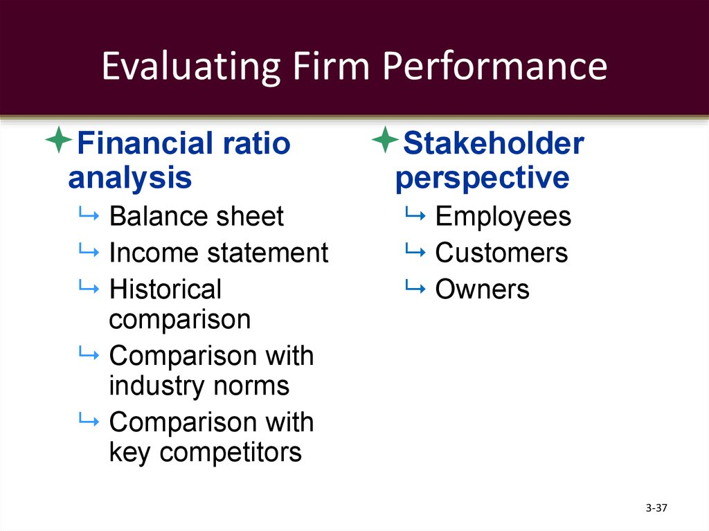 Evaluating Firm Performance