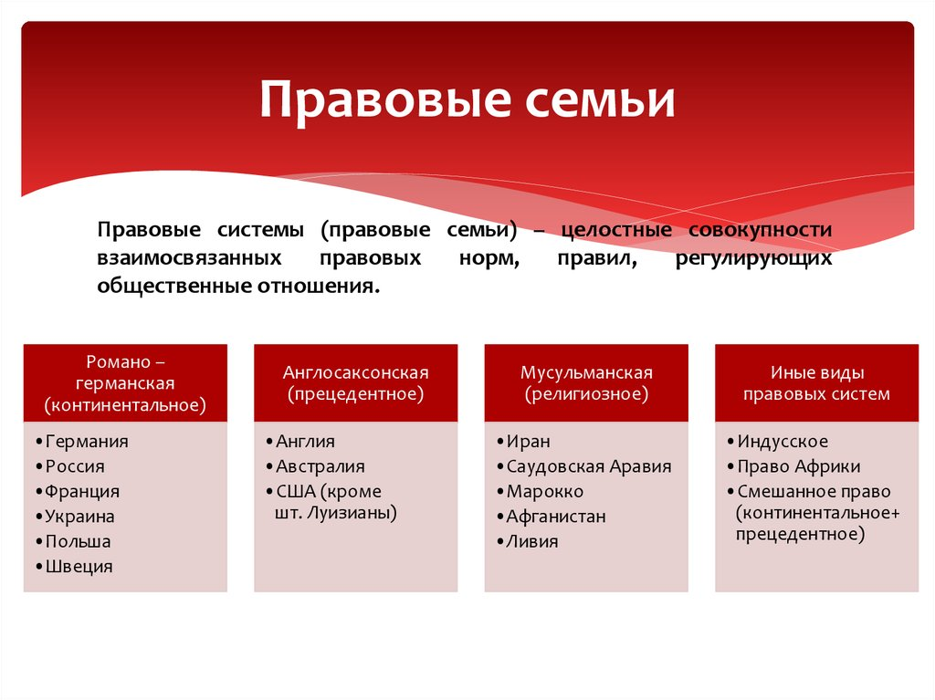 epub Информационный