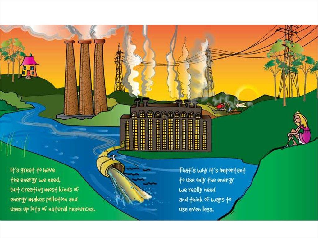 Water Pollution Online Presentation