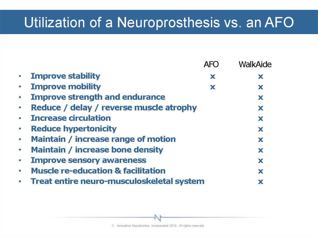 Utilization of a Neuroprosthesis vs. an AFO