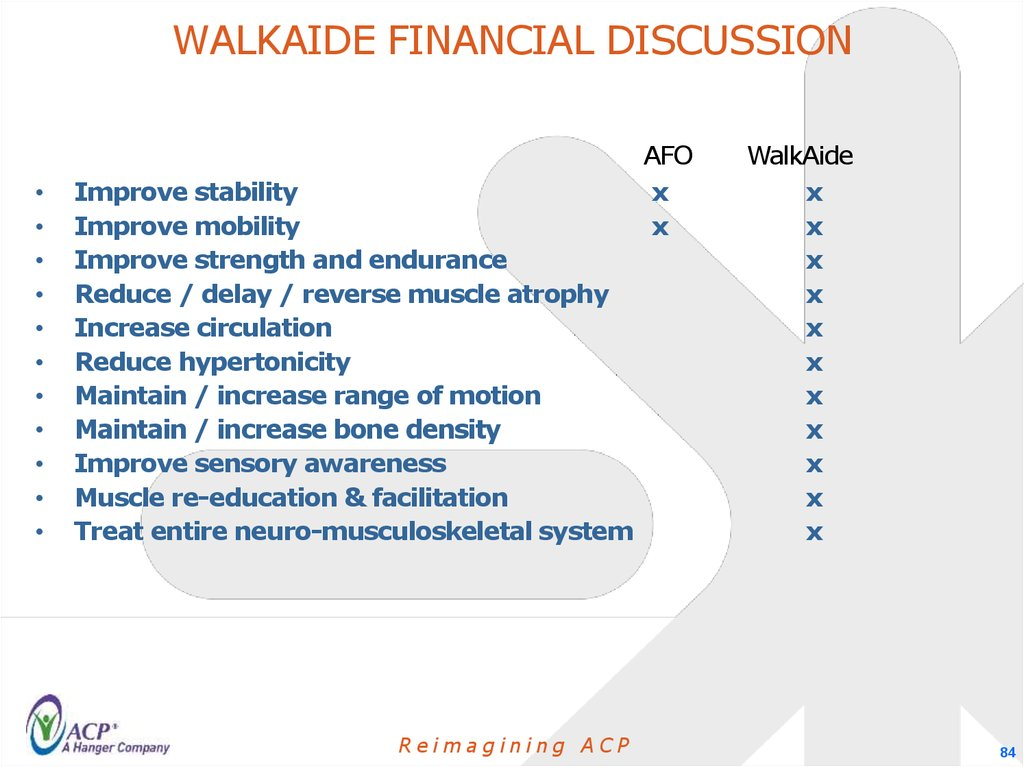 Walkaide financial discussion
