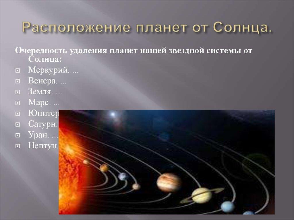 планеты по удаленности от солнца фото площадь
