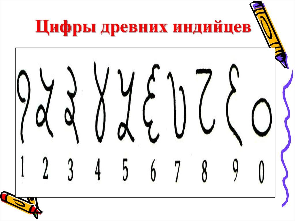 Картинки древних цифр тем