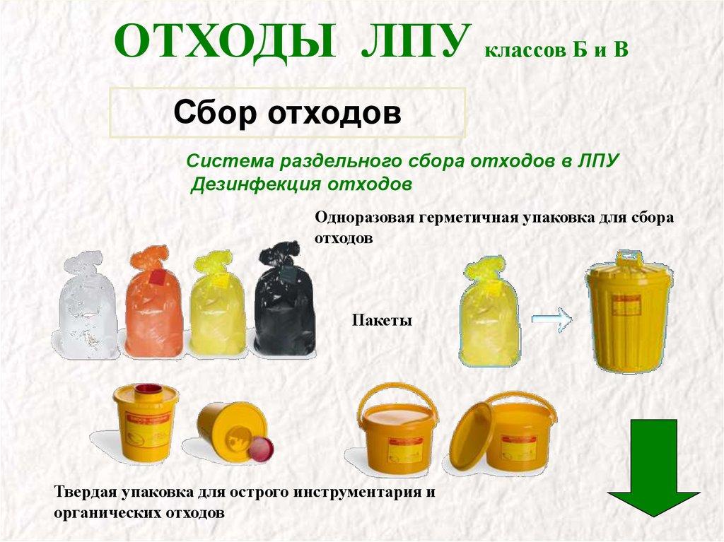 картинки на тему мед отходы в лпу объединяет общая
