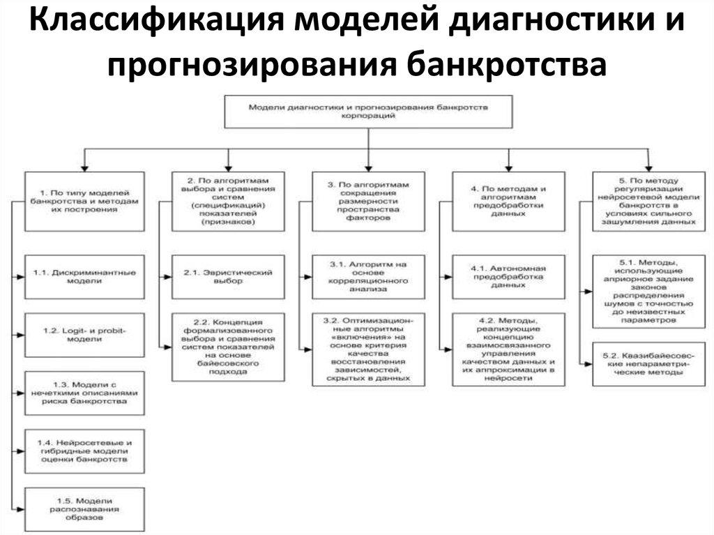 Основные кадровые проблемы предприятия и методы их решения рекомендации