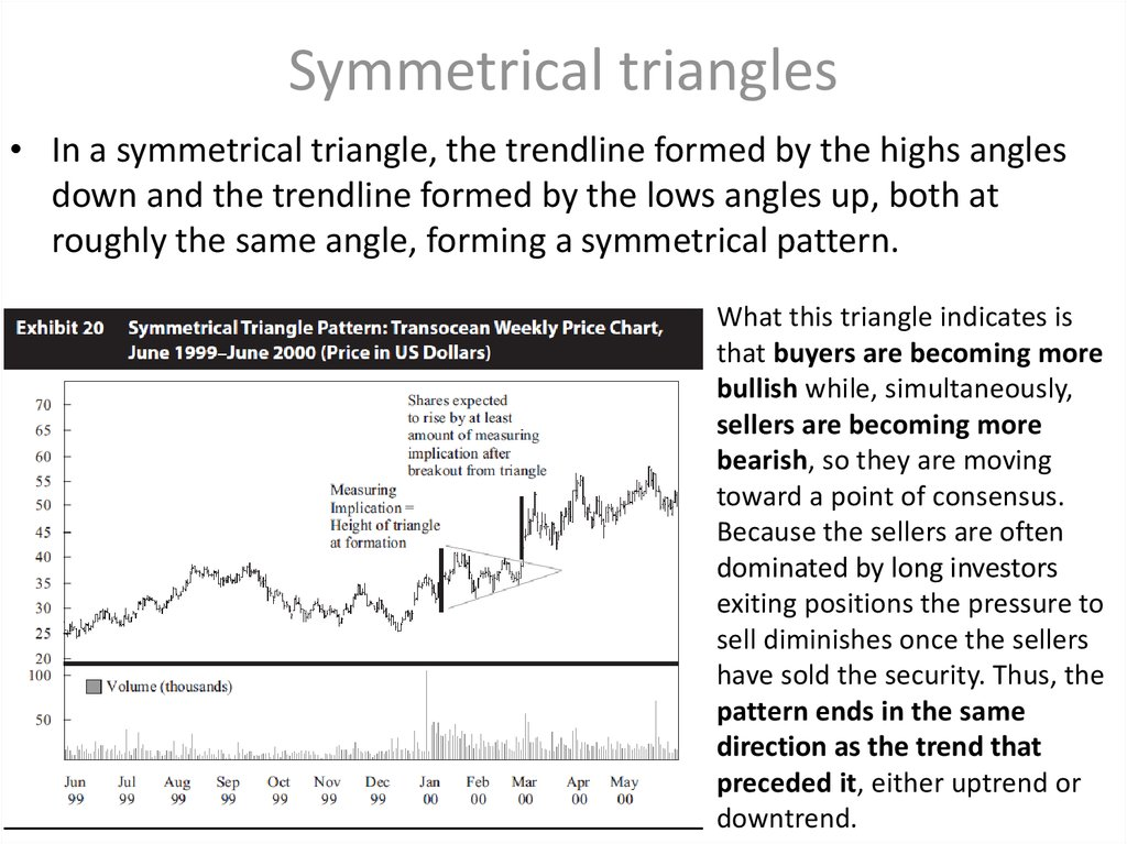 Symmetrical triangles