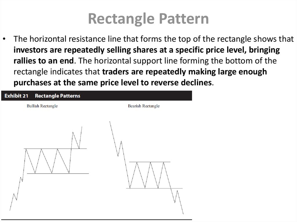 Rectangle Pattern