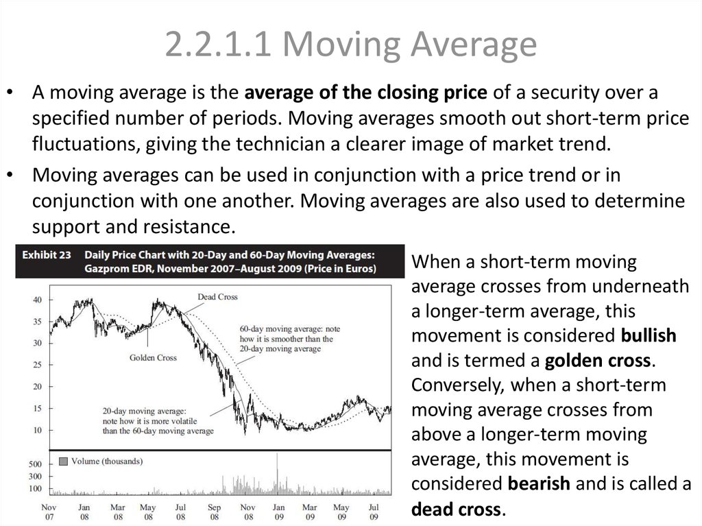 2.2.1.1 Moving Average