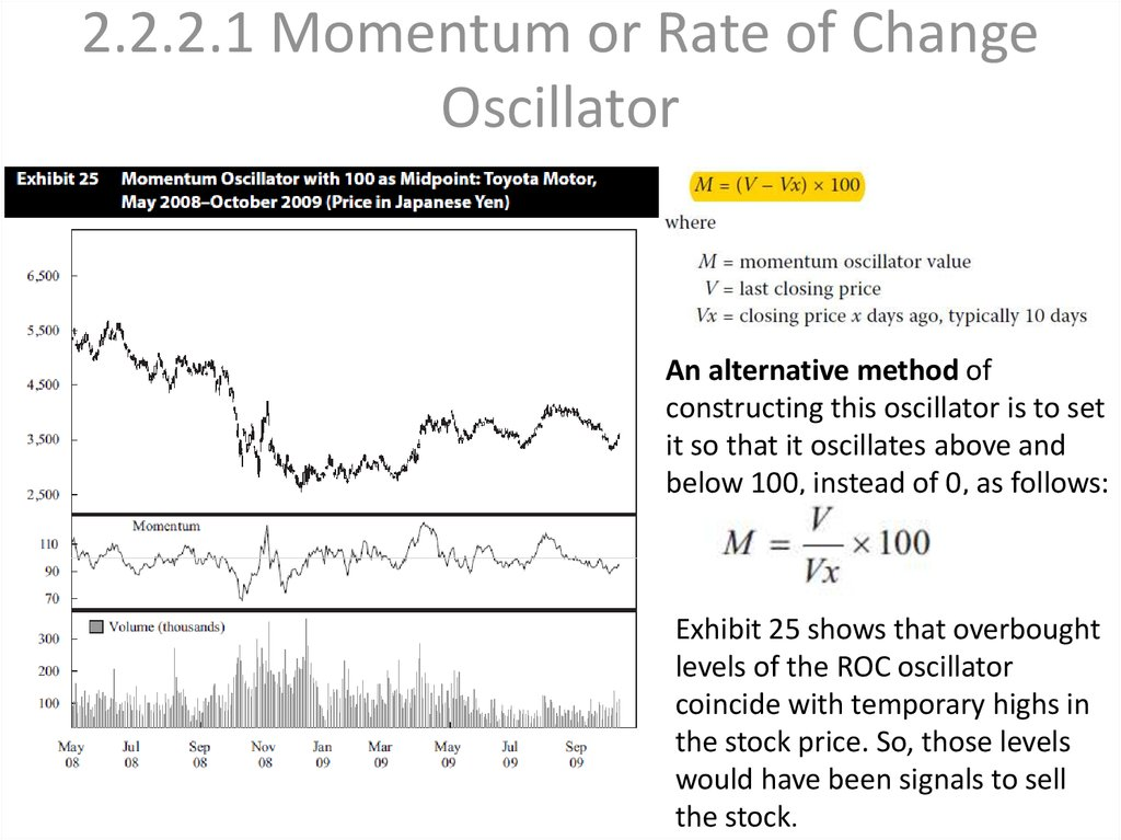 2.2.2.1 Momentum or Rate of Change Oscillator