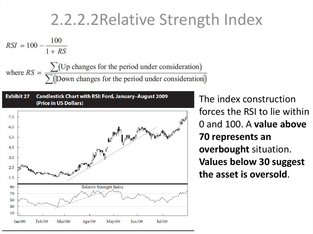 2.2.2.2Relative Strength Index