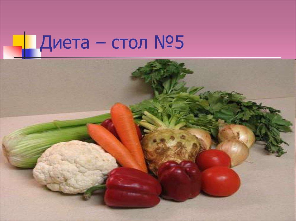 Диета Медицинский Стол 5. Диета Стол №5: меню и таблица продуктов