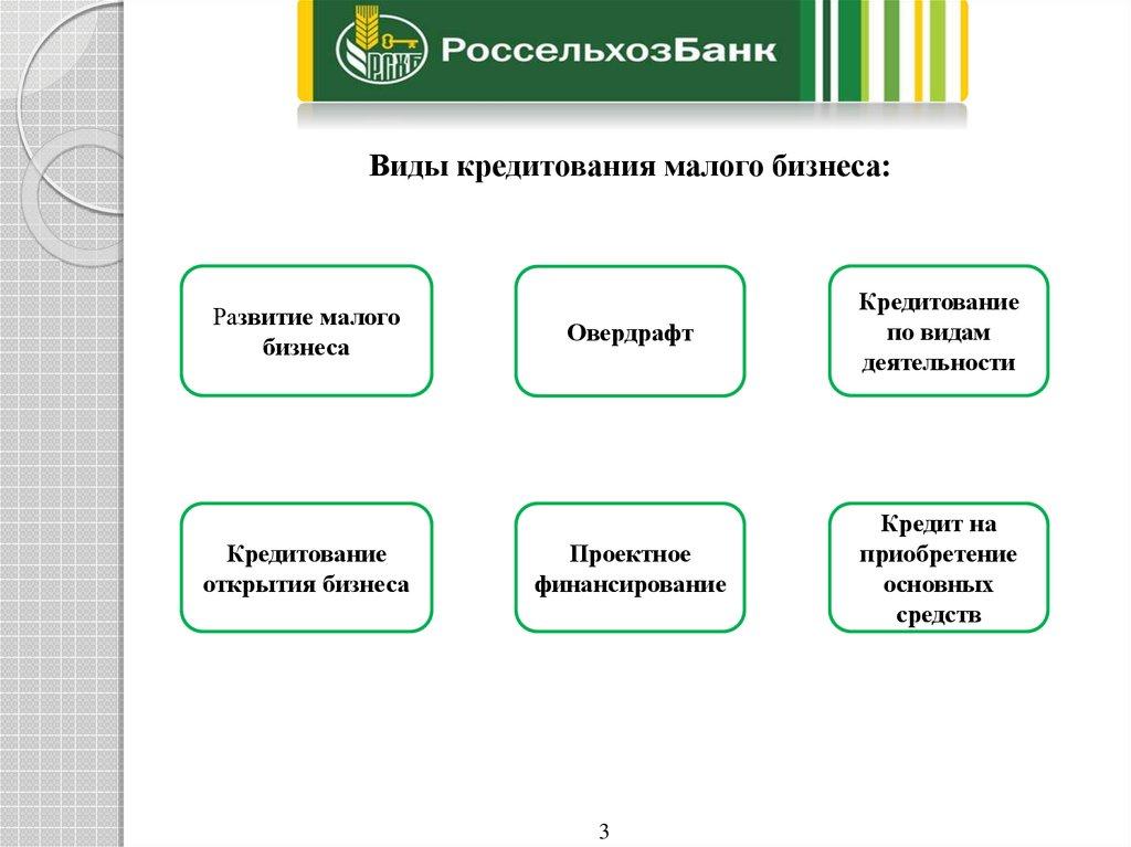 Анализ кредитования малого бизнеса дипломная работа 4834