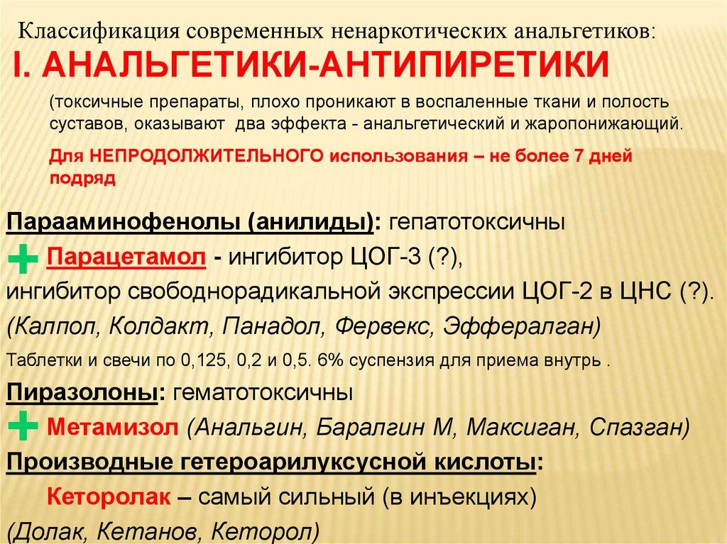 Классификация анальгетики и антипиретики