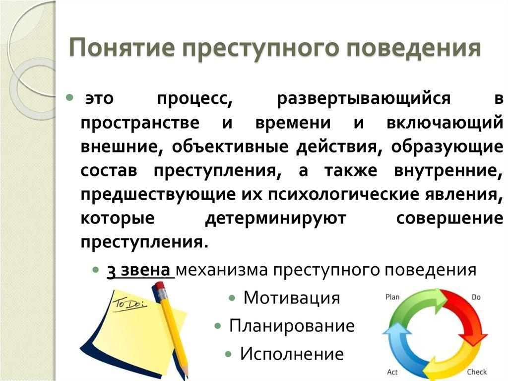 И механизм поведения индивидуального структура.шпаргалка понятие преступного