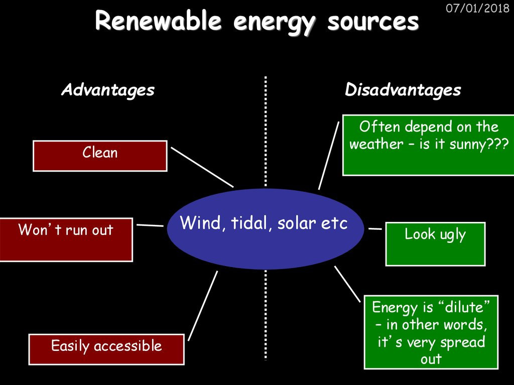Renewable Energy Sources Online Presentation