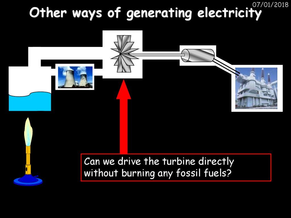 Other ways of generating electricity