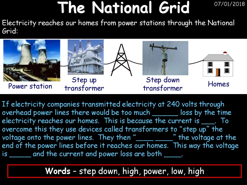The National Grid