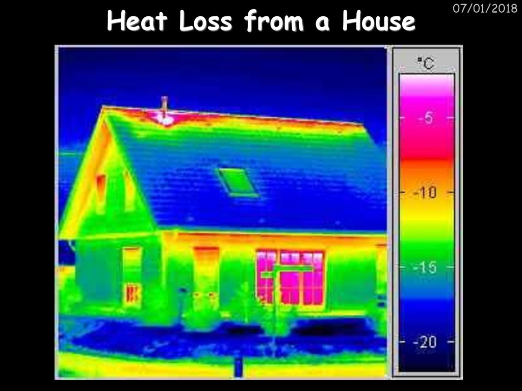 Heat Loss from a House